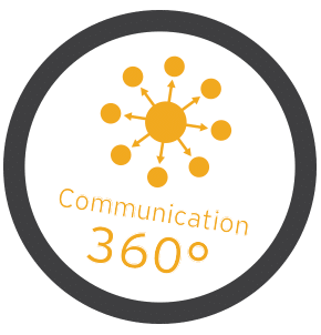 marketing agence communication 360